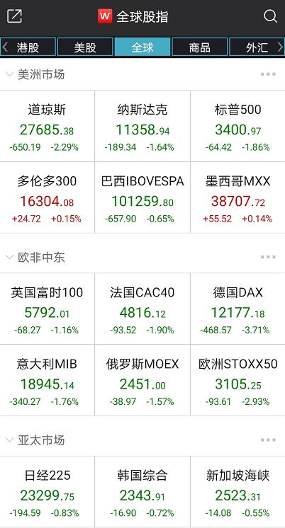 全球市场.png